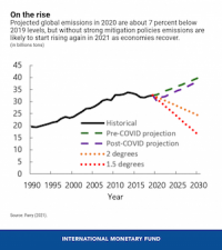 carbon_pricing_ccr