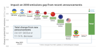 climate_action_ccr
