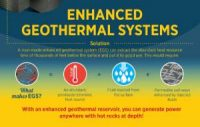 CCR Geothermal Energy Is Having A Magic Moment, This Time For Real- CleanTechnica Interview