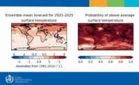 CCR New climate predictions increase likelihood of temporarily reaching 1.5 °C in next 5 years