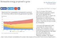 CCR Renewable energy projected to grow