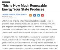 CCR This Is How Much Renewable Energy Your State Produces
