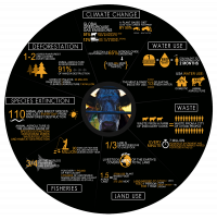 cowspiracy_graphic